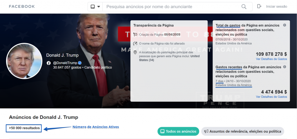 eleiçoes estados unidos Donald Trump anuncios facebook